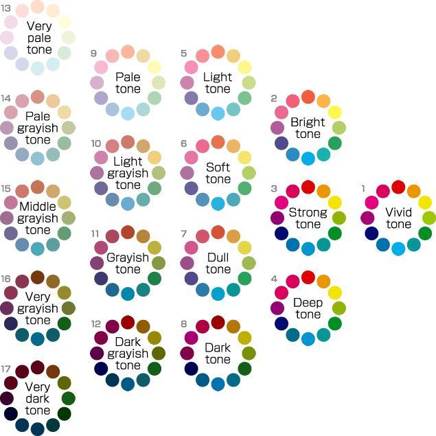 トーン別の色相カラーチャート