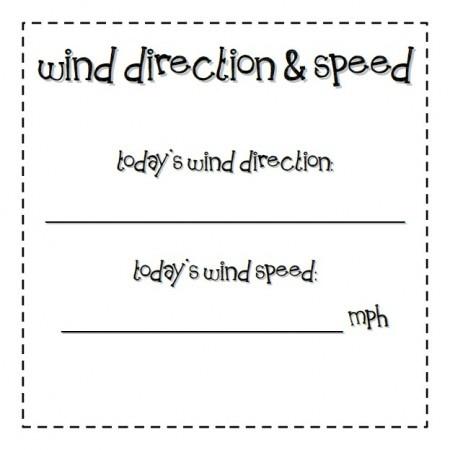 weather wind speed