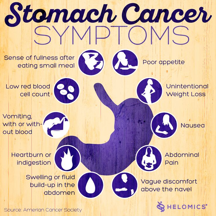 Stomach cancer is among those than are often diagnosed in a late stage due to the vagueness of early symptoms. Though these symptoms can be disgusted by more common everyday ailments, if you or someone you know experience these symptoms for an extended time, see your doctor!