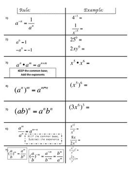 Use this foldable to teach students the rules of exponents.  The rules and two practice problems for each rule are included.  You will need to shrink the foldable to fit into a interactive notebook.