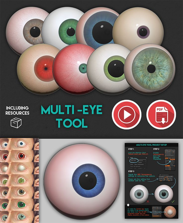 The Multi-Eye ZTool for Free #onselz
