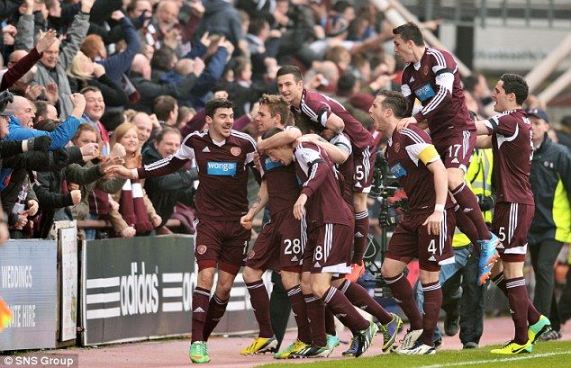Our Inverness CT v Hearts Betting Preview! #Football #PremierLeague #Bets #Tips #Soccer #Pinterest