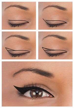 Winged Eyeliner for Downturned Eyes