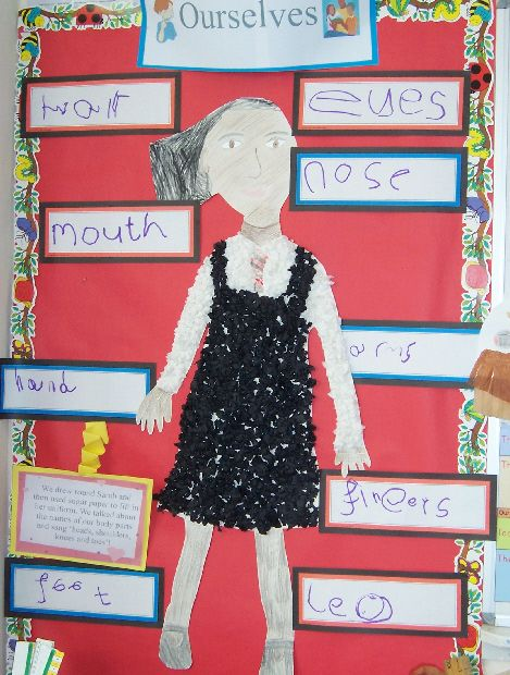 Ourselves classroom display photo - Photo gallery - SparkleBox