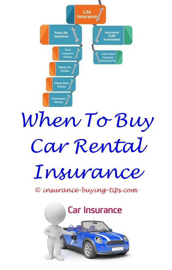 airline insurance canadian airline buy at airport - too late to buy flood insurance.buy online insurance now best buy phone insurance geek squad church insurance when buying a house 3736501506