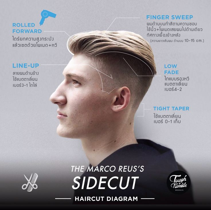 22 Best Barber Neo Classic Style Images On Pinterest Hair Cut Man