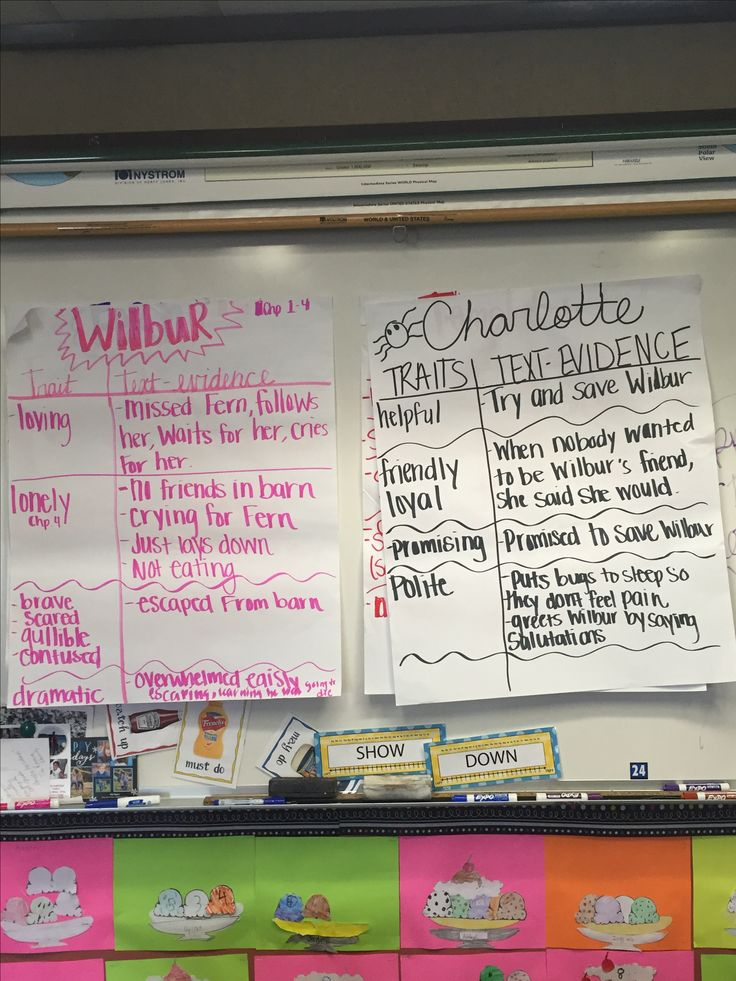 Character trait anchor charts for charlottes web- this will help when 3rd graders write an opinion on whether Charlotte or Fern was a better friend to Wilbur. Using text evidence is part of the standard.
