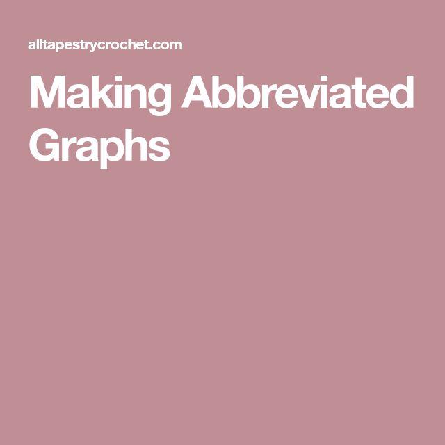Making Abbreviated Graphs