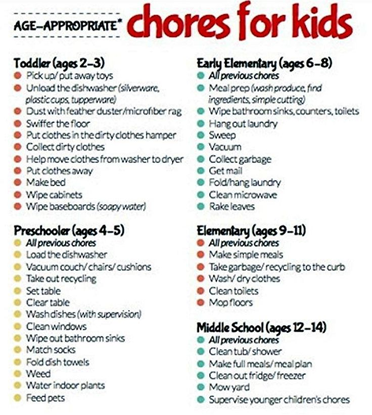 Age Appropriate Chores For Children Early Education Pinterest Age Appropriate Chores And