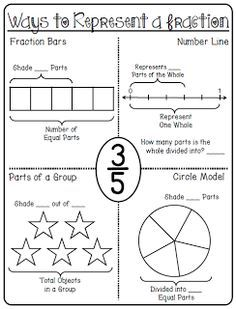1000+ ideas about Fractions on Pinterest | Math, Task Cards and ...