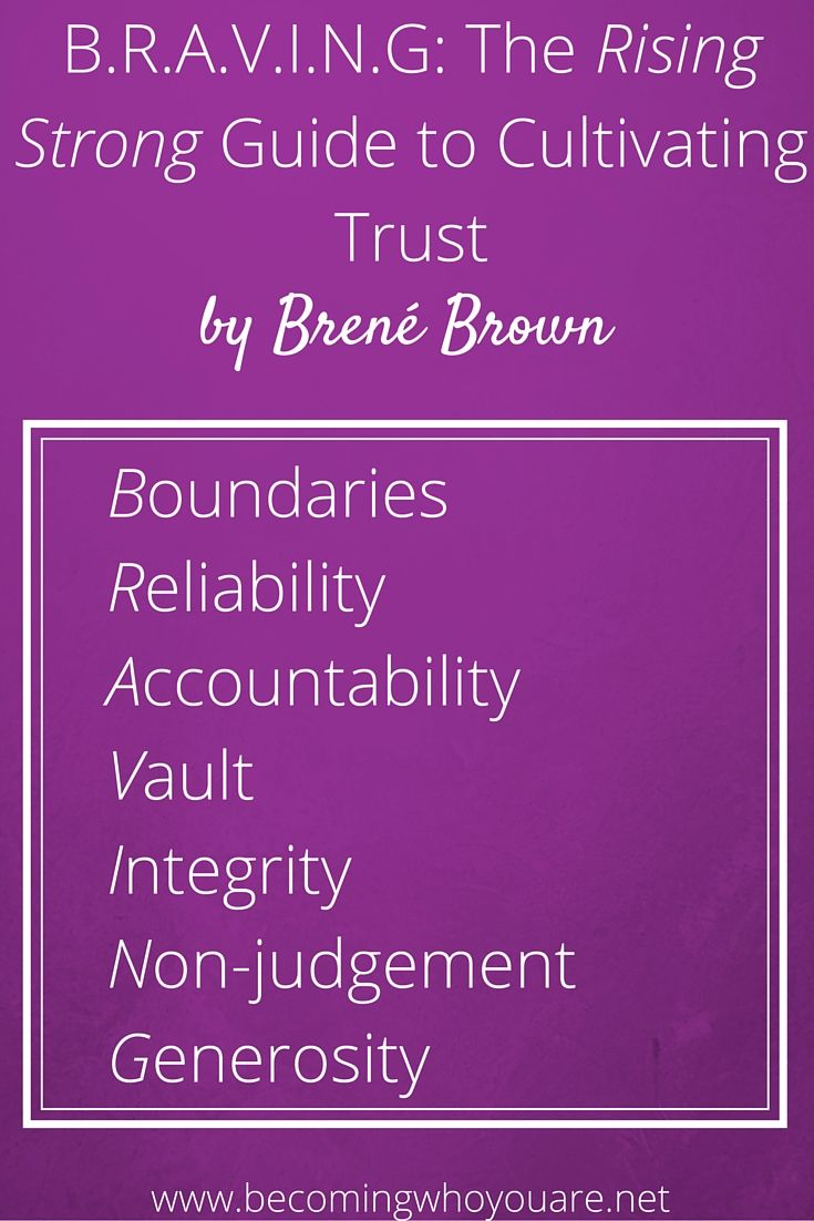 Brene Brown Rising Strong Braving Trust In Others And Yourself
