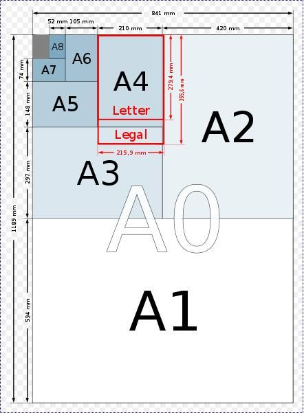 Paper sizes