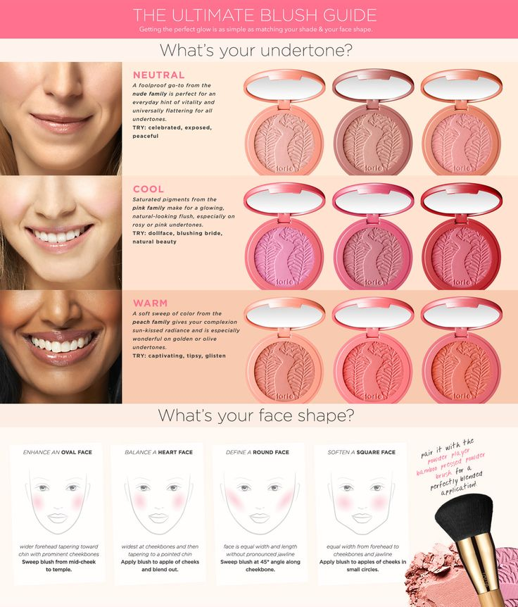 tarte's ultimate blush guide