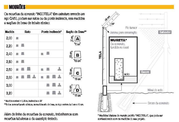 Mourão de Concreto | Incotela Telas e Alambrados