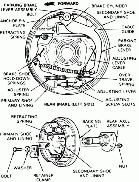 2003 Ford Escape Rear Drum Brake Diagram (With images