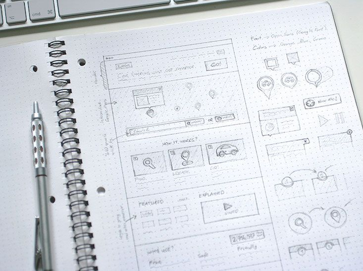 Wireframes and iOS design: everything you need to know to draft an amazing mobile app • Inspired Magazine