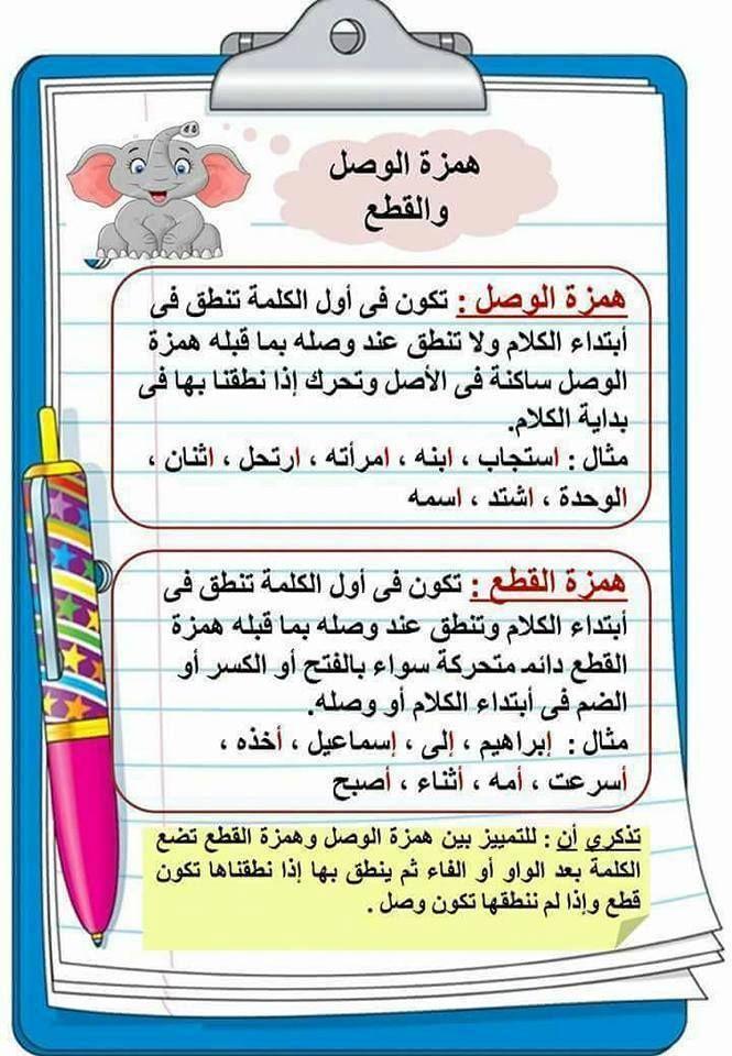 السنة الثانية إبتدائي بطاقات تعليمية قواعد الإملاء Dzexams Learn Arabic Online English Language Learning Grammar Learn Arabic Language