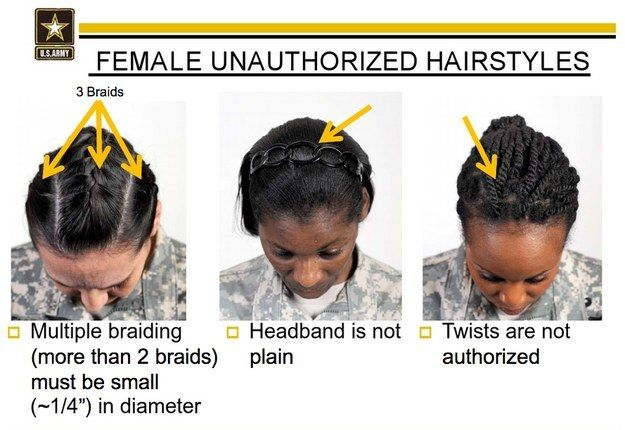 "The order, referenced as Army Regulation 670-1, bans twists, dreadlocks, afros, (defined as a style in which the ""bulk of hair exceeds more than 2"" from scalp""), and regulates that braids and cornrows must be small in size. 