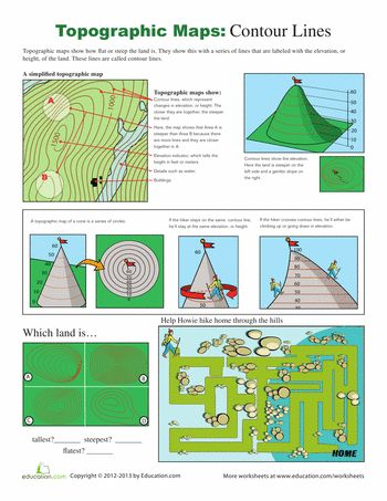 Worksheets: How to Read a Topographic Map, its free fun and simple for kids to follow