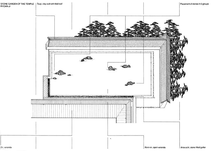 Stone Garden of the Temple Ryoan-Ji. Drawing from the exhibition publication 'MA Space-Time in Japan' by Arata Isozaki, 1978