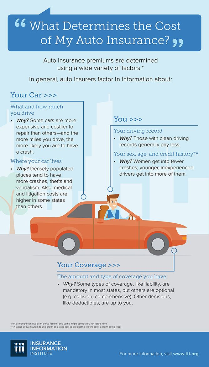 By Rick Ferge What Determines The Cost Of My Auto Insurance
