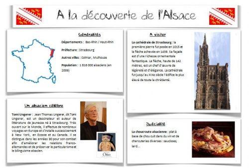 Cartes d'identité des régions françaises