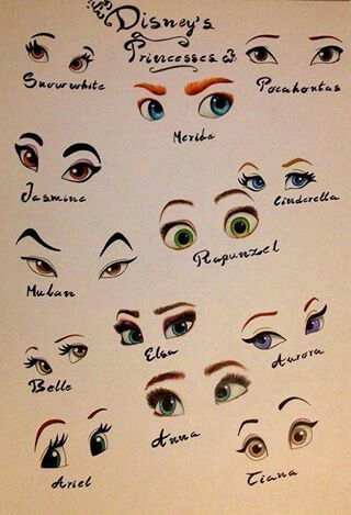 how to draw rapunzel eyes - Google Search