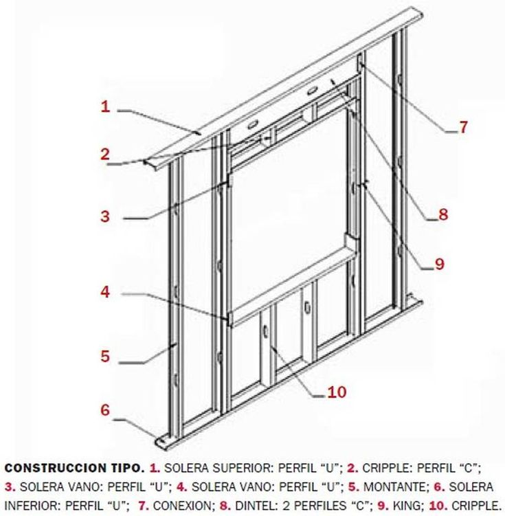 180 best METAL STUD FRAMING images on Pinterest | Homes, Steel frame ...