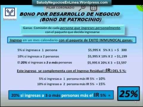 Presentación Immunotec, Glutatión e Immunocal, Aplicaciones Clinicas, Pl...