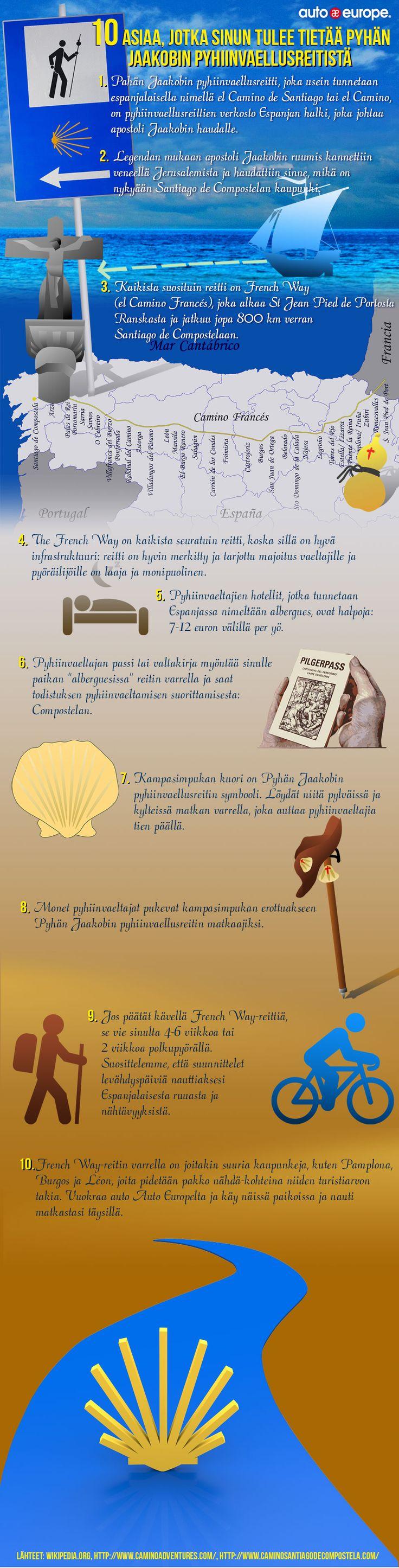 Infografiikka: Pyhän Jaakobin pyhiinvaellusreitti - Muut infografiikkamme löydät täältä: www.autoeurope.fi