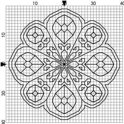 Embroidery blackwork chart.