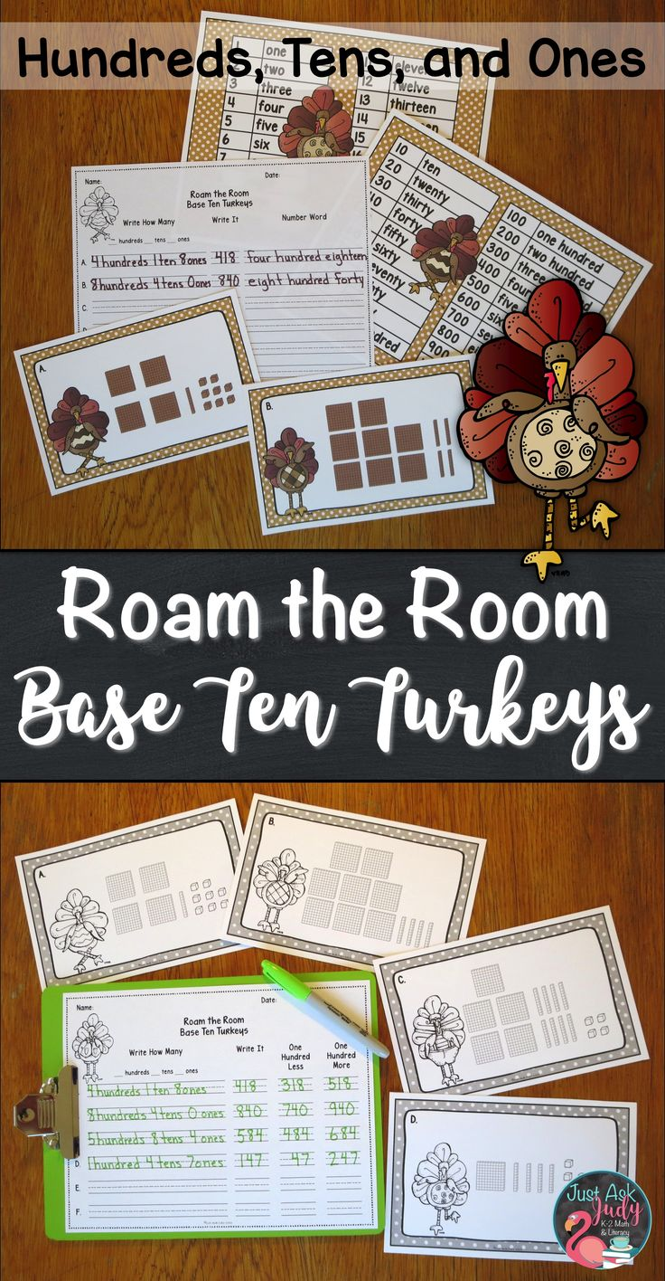 This is a small group turkey themed roam the room place value activity for second and third-grade math that reinforces representing three digit numbers in different forms; base ten, standard form, expanded form, and number word. $