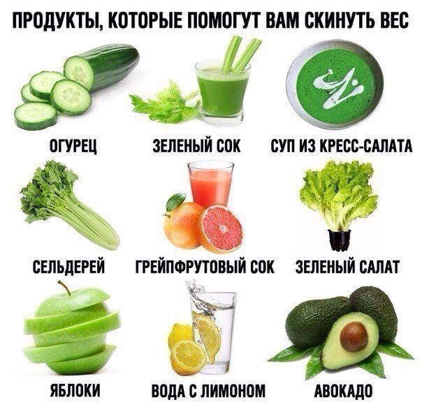 Какие продукты помогут сбросить лишний вес