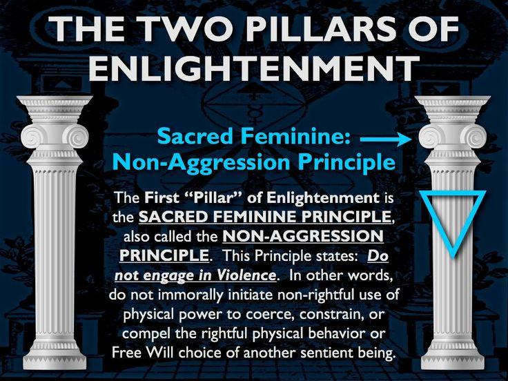 Sacred Feminine: NON-AGGRESSION PRINCIPLE