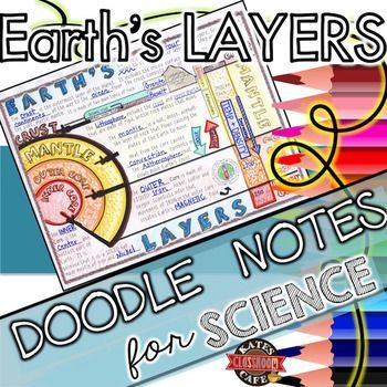 Earths Layers Doodle Notes   These doodle notes teach students about Earths 4 Main Layers (Crust, Mantle, Outer Core, Inner Core). Doodle notes help provide visual triggers that improve focus, memory and learning and are useful in helping students visualize science concepts.