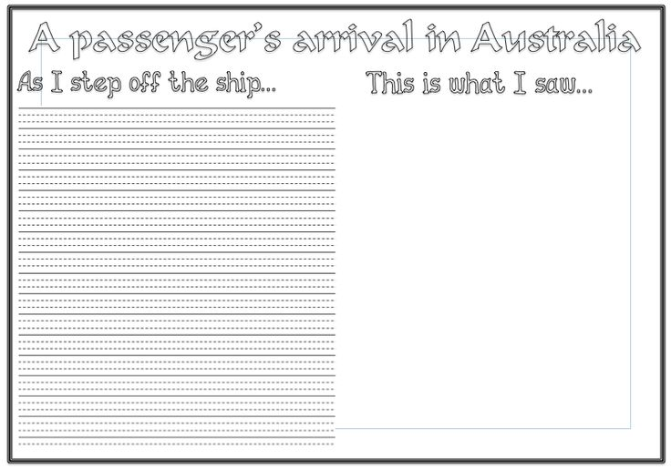 First Fleet Arrival Reflection Page