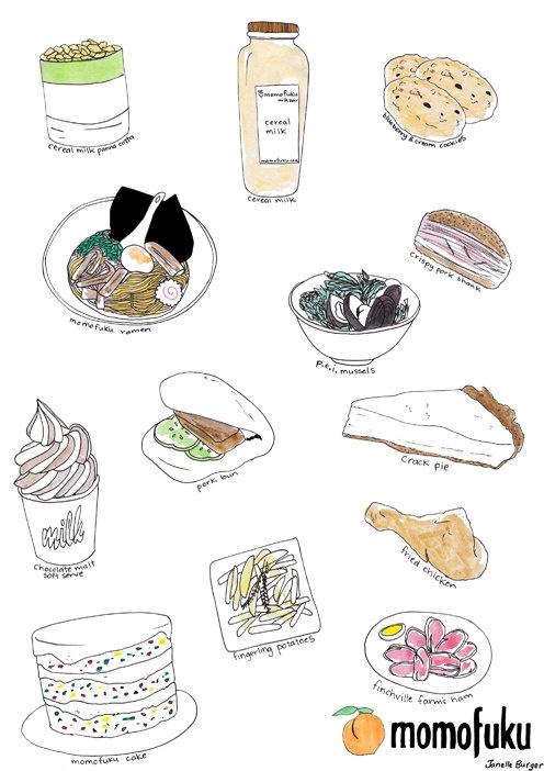 Momofuku menu / janelle burger