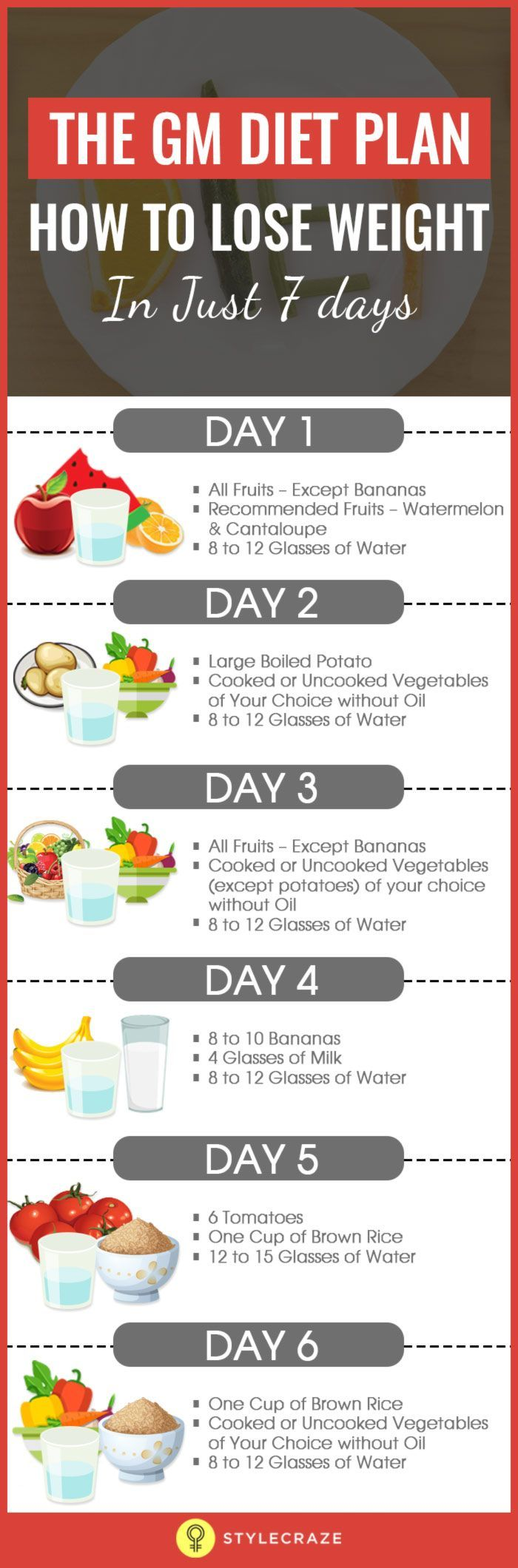 The GM Diet Plan: How To Lose Weight In Just 7 Days Stylecraze