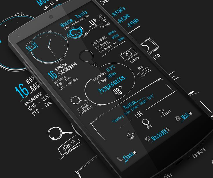 57 best Android Home Screen images on Pinterest | Android, Screens ...