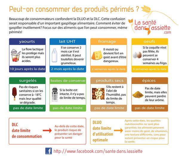 La Santé dans l'Assiette: Fiche pratique - Ces aliments que l'on peut manger…