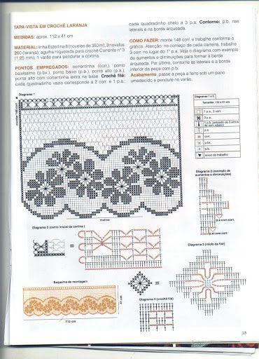 crochet - cortinas - curtains - Raissa Tavares - Picasa Web Album