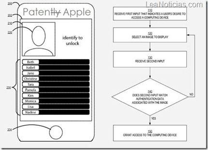 Apple patenta un desbloqueador de dispositivos con imágenes - http://www.leanoticias.com/2013/02/07/apple-patenta-un-desbloqueador-de-dispositivos-con-imagenes/
