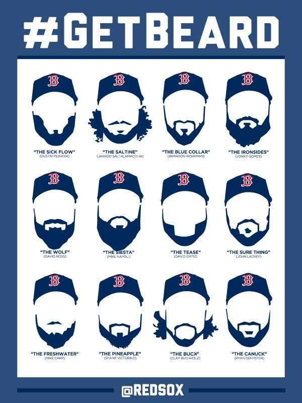 Beardchart_original AWESOME!!!!!