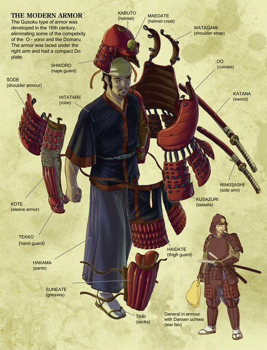 This image shows the detail of the layers of the clothing and armor of a Samurai.