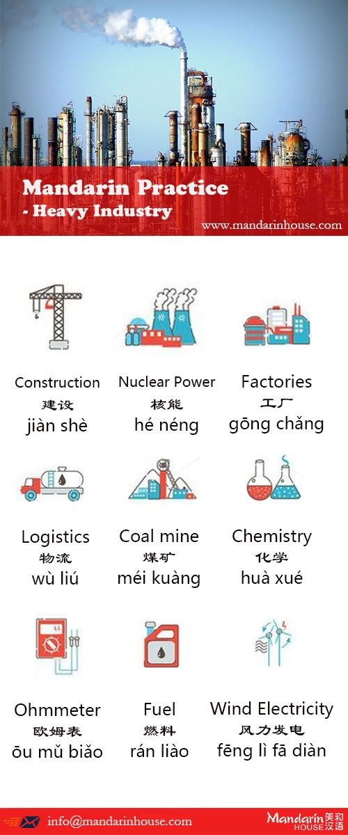 Heavy Industry in Chinese.For more info please contact: bodi.li@mandarinhouse.cn The best Mandarin School in China.