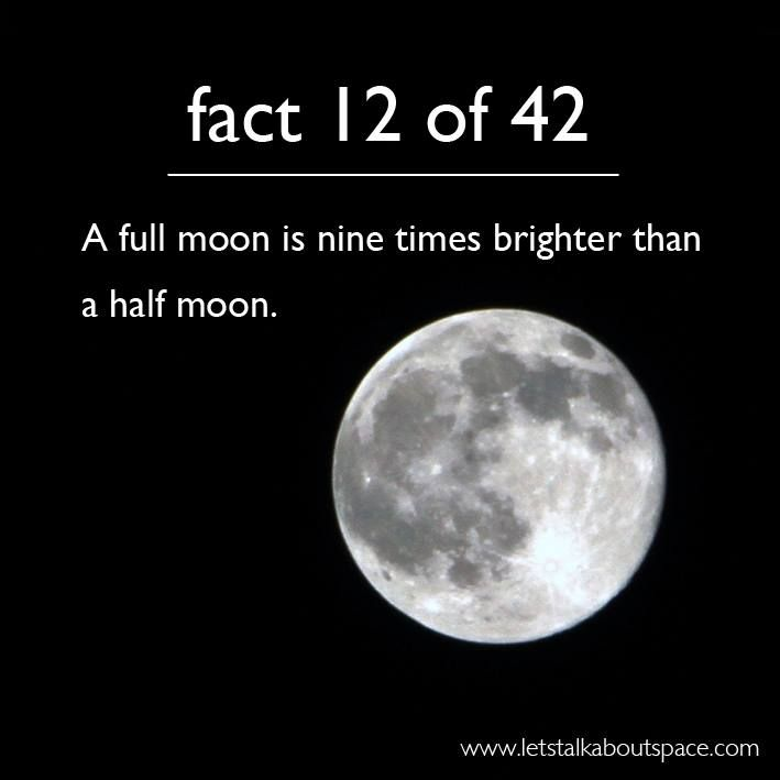 42 Facts About Space
