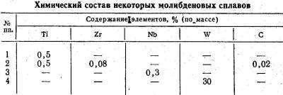 Набор жидких металлов (Алюминий, Латунь-2, Олово-1)