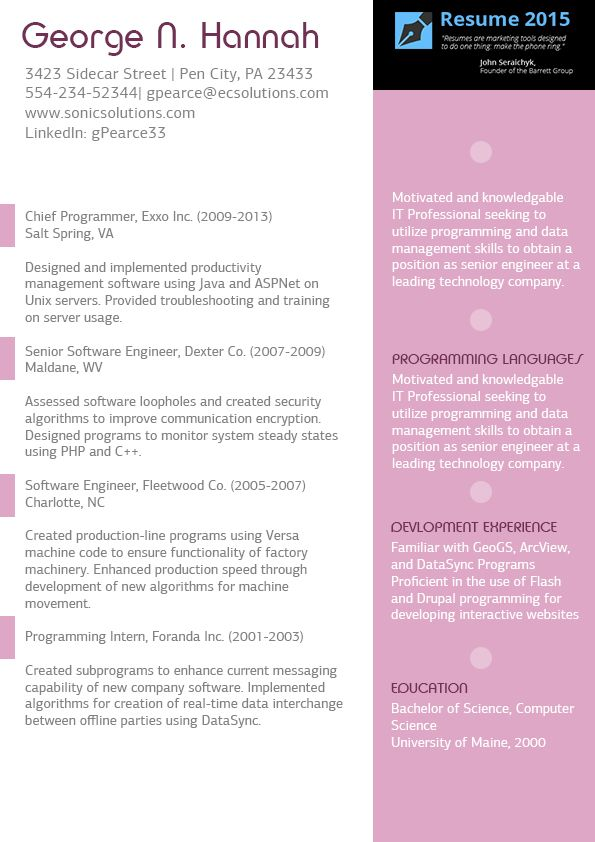 19 best Resume 2015 images on Pinterest Sample resume, Best - resume format for it professional