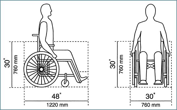 image showing graphic representation of wheelchair measurements