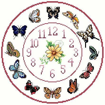 Butterfly Cross stitch Clock Chart / Pattern by IpeksGemBoxUK